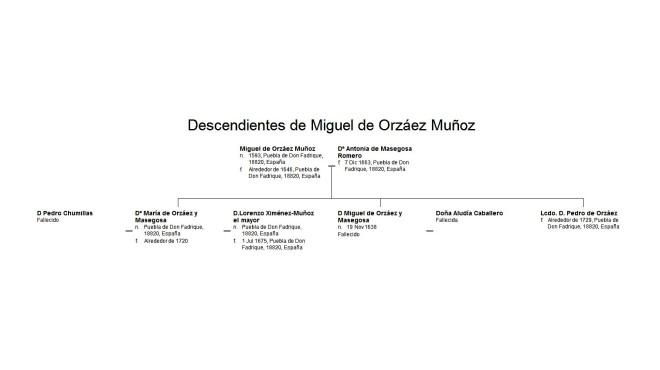 orzaez